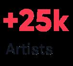 linkfire artists